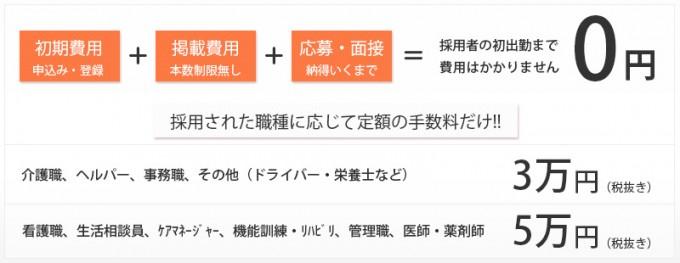 成功報酬型求人サイトの料金例の画像