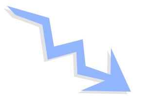 合格率は年々減少の傾向